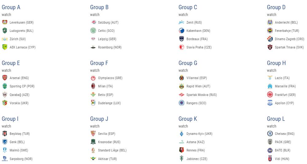 Gironi Europa League 2018/19