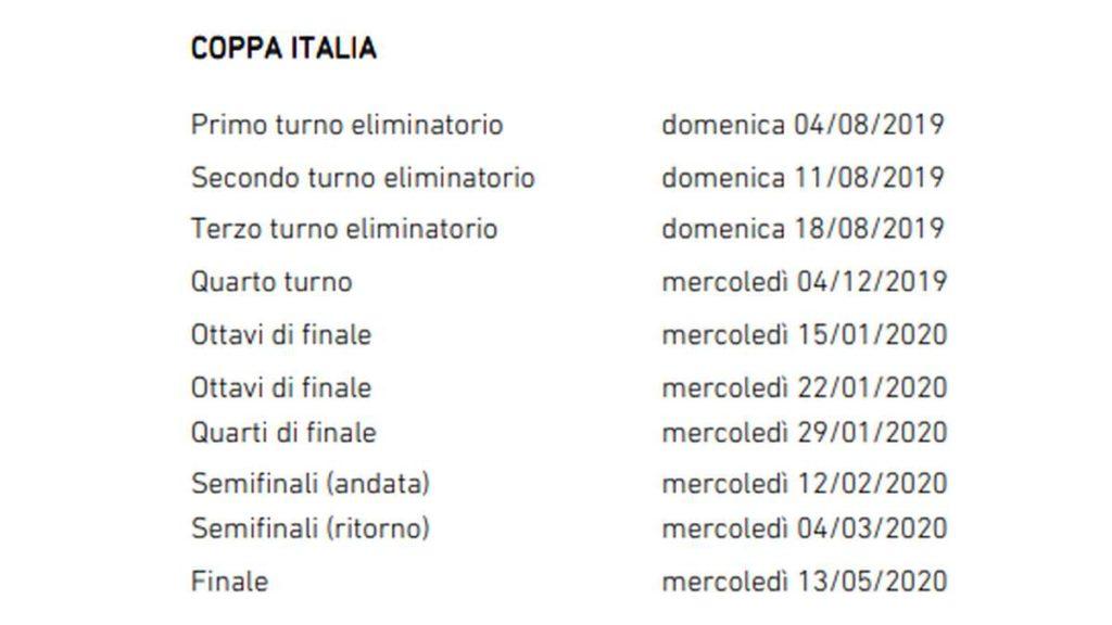 Date Coppa Italia