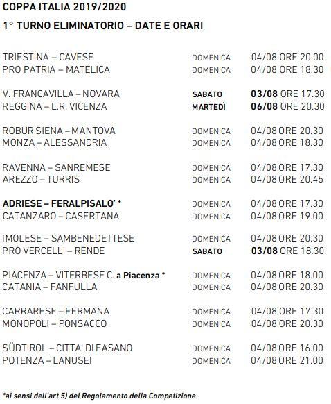 Coppa Italia, ecco tutte le date e gli orari del 1° Turno
