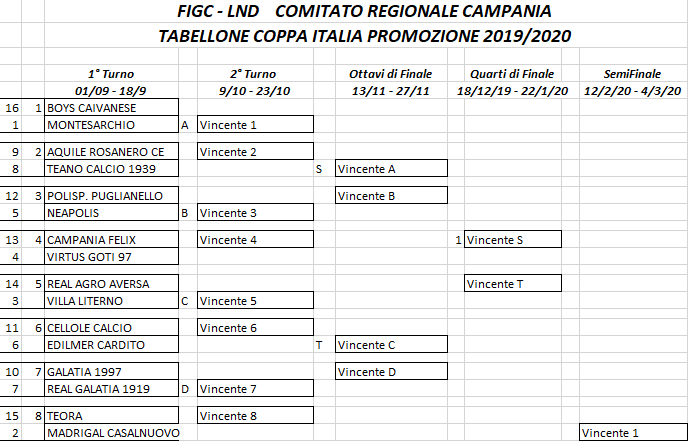 Coppa Promozione 1