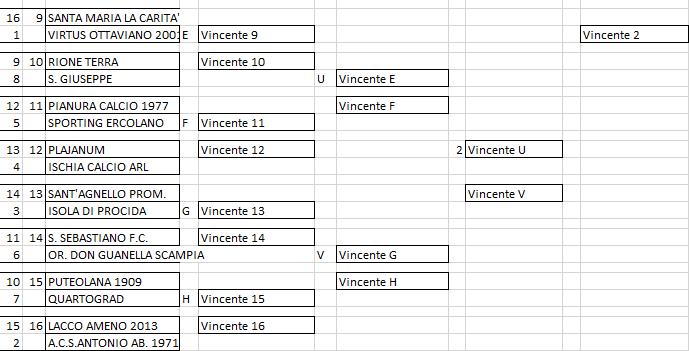 Coppa Promozione 2