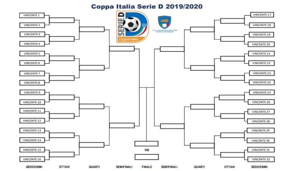 Coppa Italia Serie D, abbinamenti 32° di finale e tabellone