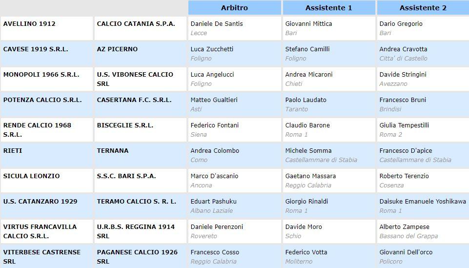 Designazioni Prima Giornata Serie C girone C 19-20