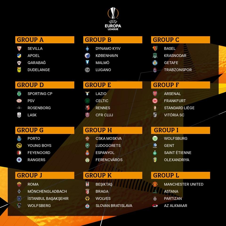 Gironi Europa League 2019-20