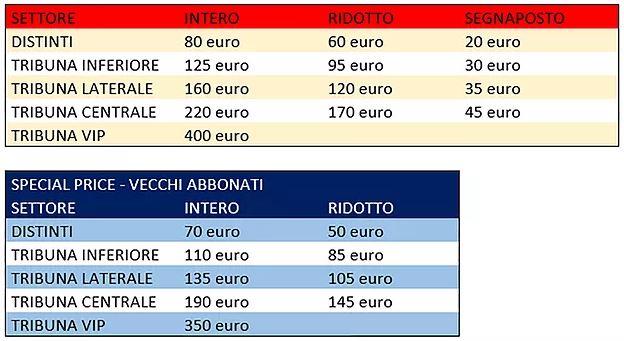 Prezzi abbonamenti Casertana 19-20