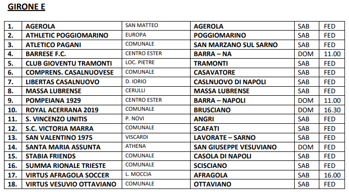 ufficiale prima categoria gironi