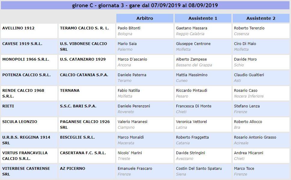 Calendario E Classifica Serie C Girone C.Serie C Gir C Ecco Arbitri E Assistenti Designati Per La 3