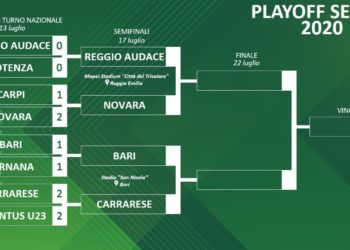 Semifinali-Play-Off-Serie-C-19-20