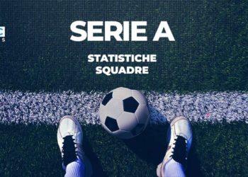 RdC Serie A statistiche squadre