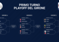 Ph Lega Pro, Primo turno Playoff del girone